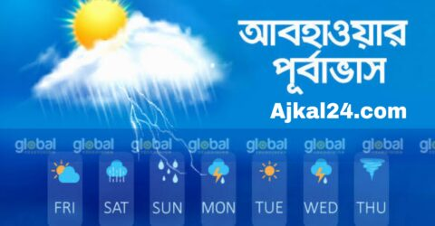অভয়নগরের আবহাওয়ায় আজ রেকর্ড উত্তপ্ত : গরম আরো বাড়ছে